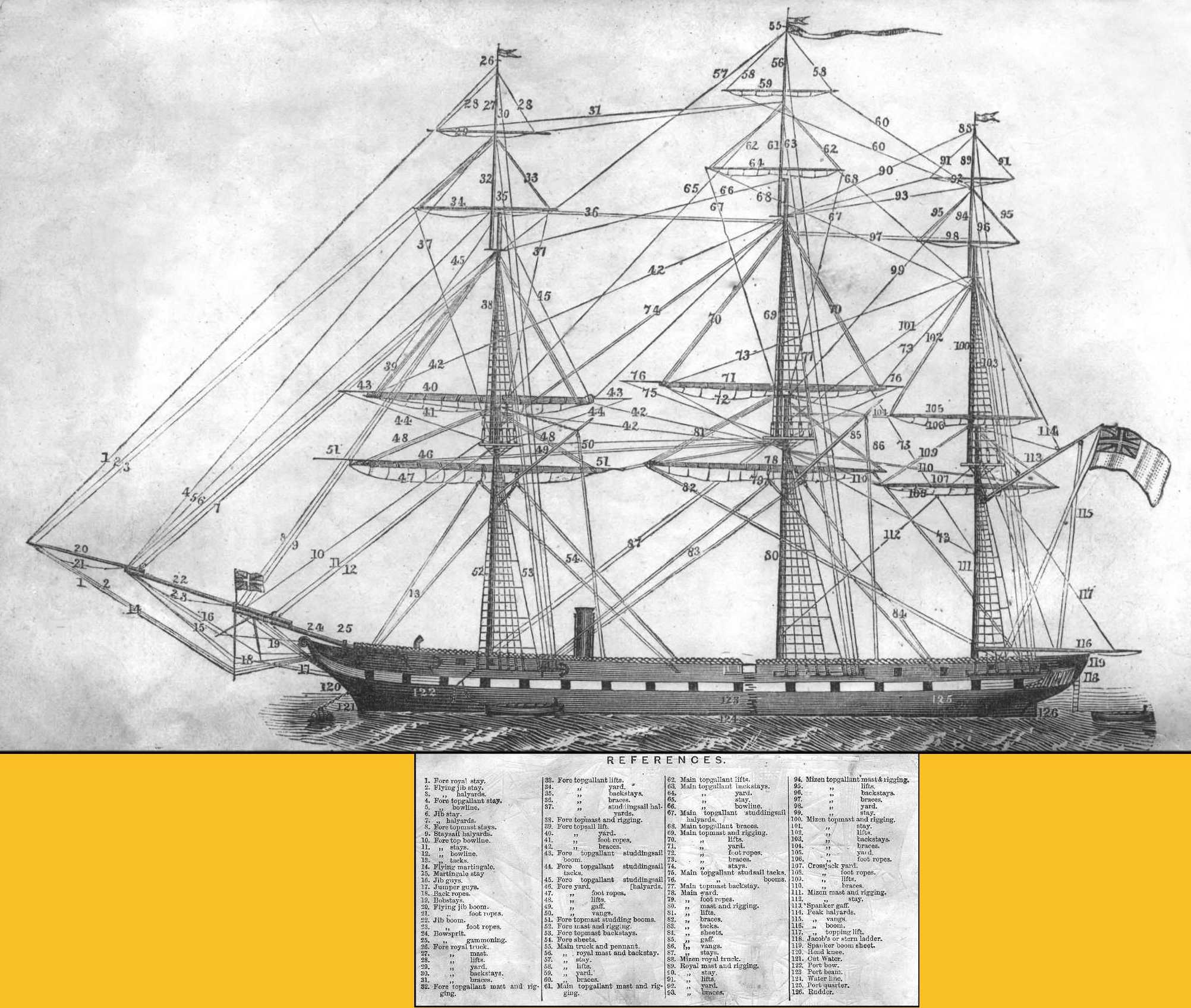 Sailing Ship Rigging Schematics http://www.rmhh.co.uk/mariners.html